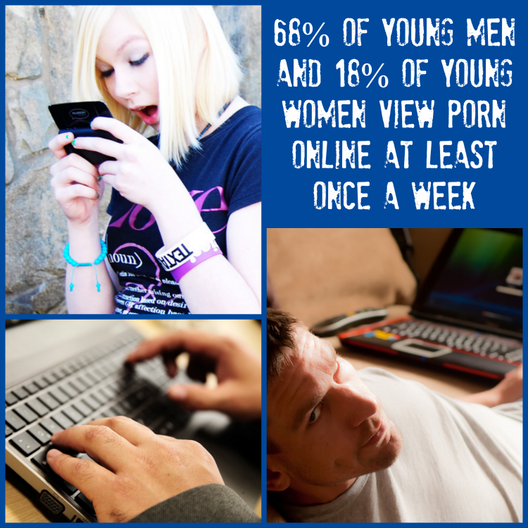 Men and Women Viewing Porn - Stats