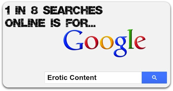 1 in 8 searches